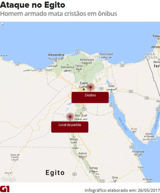 Ataque Egito (Foto: Arte/ G1)