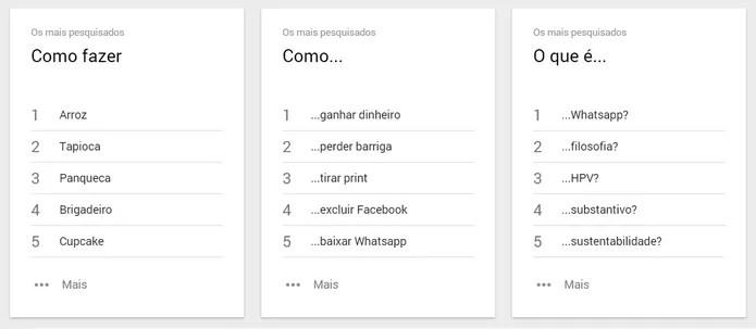 Veja as buscas mais curiosas do Google em 2014; o que é, como e como fazer (Foto: Reprodução/Google)