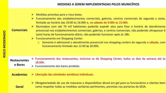 Risco Amarelo ES — Foto: Divulgação/ Governo do ES