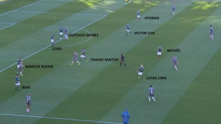 Posicionamento da defesa do Palmeiras contra o Inter (Foto: Reprodução)