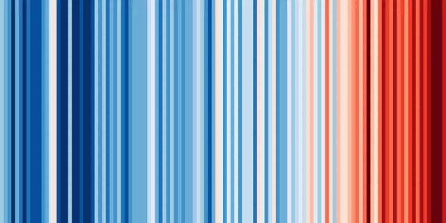 Linhas de aquecimento global para o Brasil de 1901-2018 — Foto: Divulgação/Show Yor Stripes