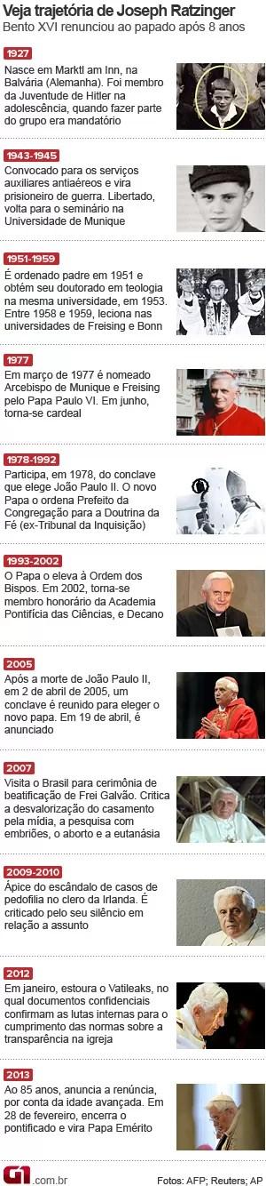 arte trajetória papa bento (Foto: 1)