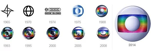 Resultado de imagem para rede globo logotipos