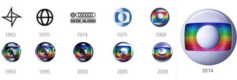 Resultado de imagem para todos os logotipos da glob