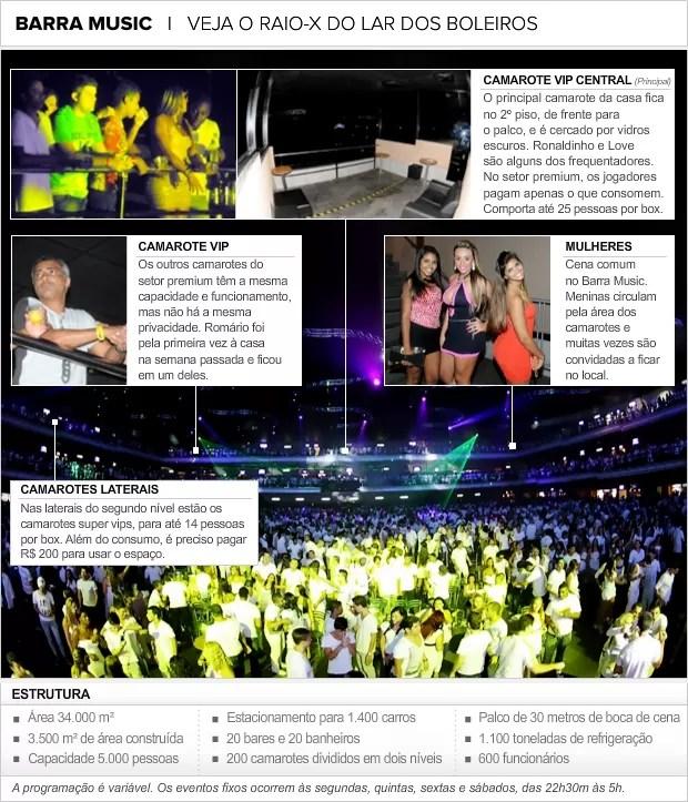 Info_Barra-Music-2 (Foto: infoesporte)
