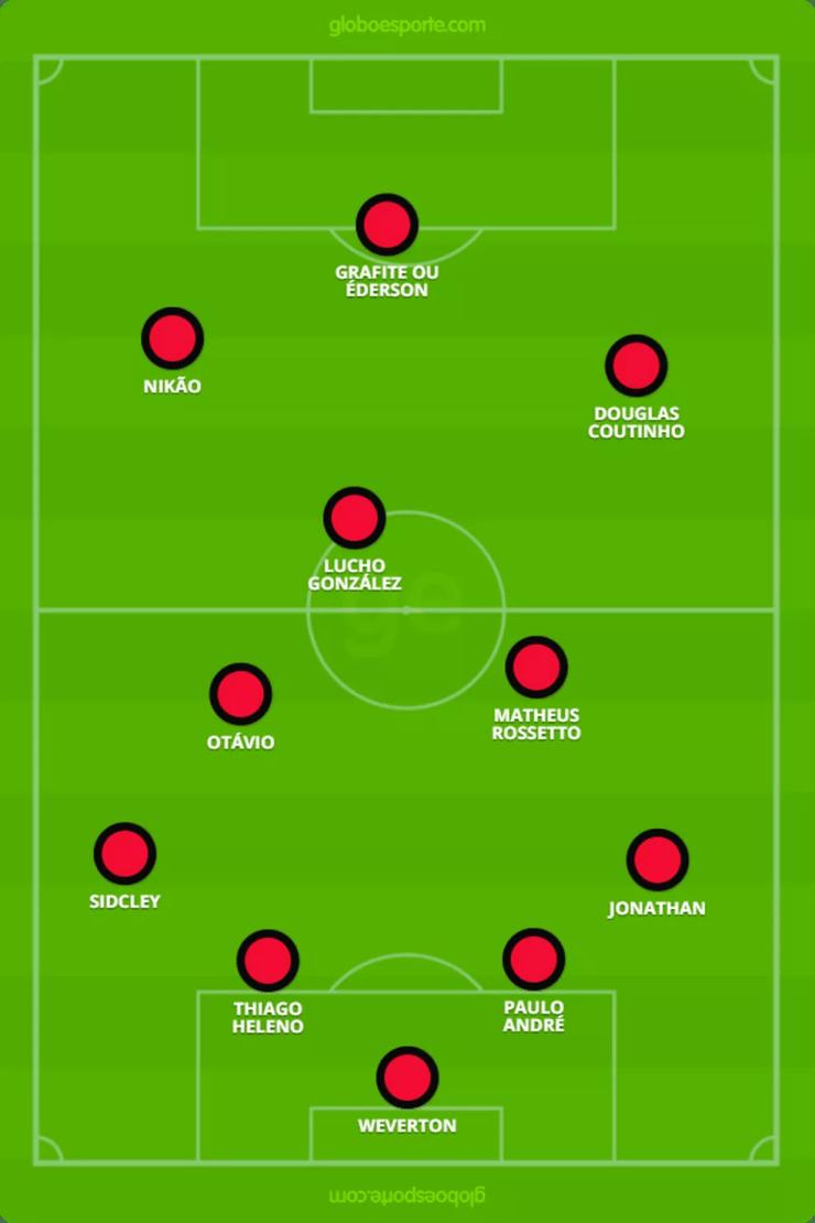 Provável time do Atlético-PR contra o Santos  (Foto: GloboEsporte.com)