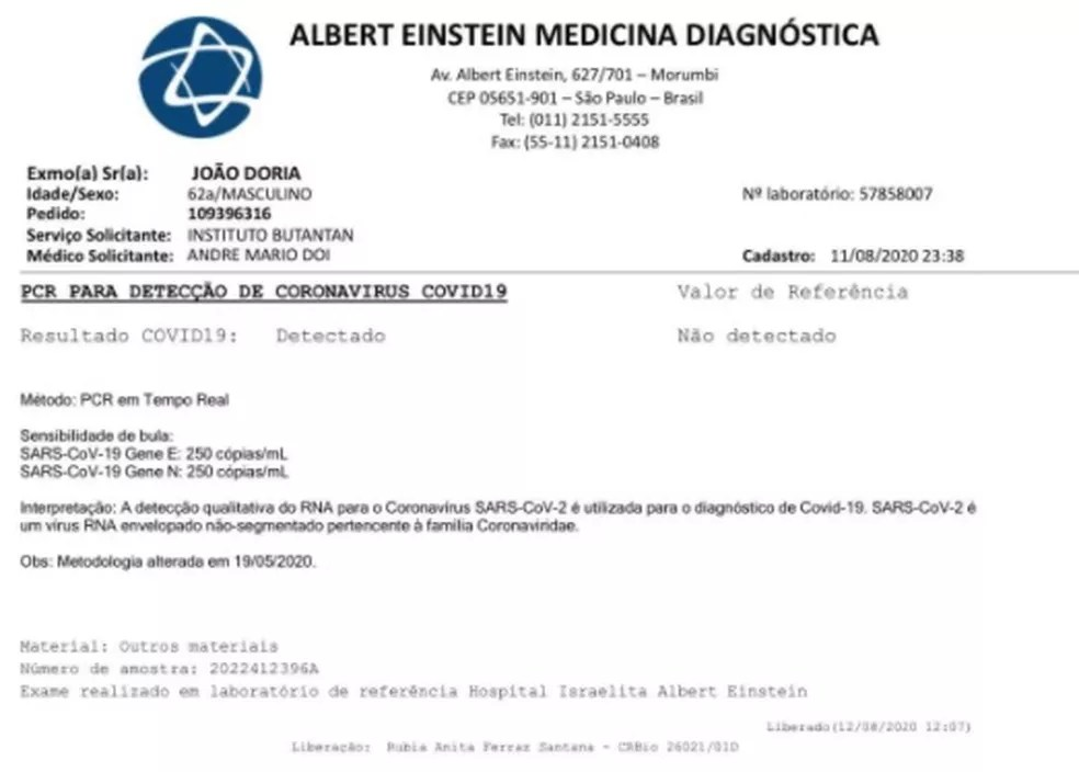 Exame de Covid-19 do governador João Doria com resultado positivo — Foto: Reprodução/Twitter