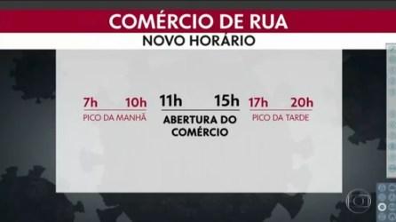 Horário de reabertura do comércio de rua na capital paulista.  — Foto: Reprodução/TV Globo