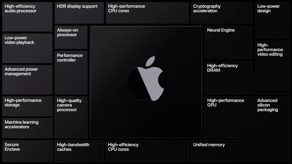 Melhorias apontadas pela empresa com o novo processador devem garantir uma boa fluidez no sistema e maior eficiência — Foto: Reprodução/Apple