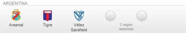info Classificados e Vagas Libertadores 2013 - argentina (Foto: arte esporte)