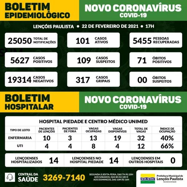 Covid Lençóis Paulista — Foto: Prefeitura de Lençóis Paulista/Divulgação