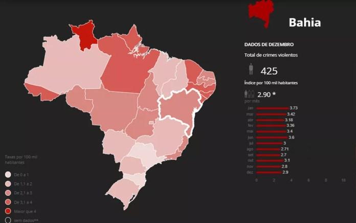 Monitor da Violência com dados de 2018 — Foto: Arte G1