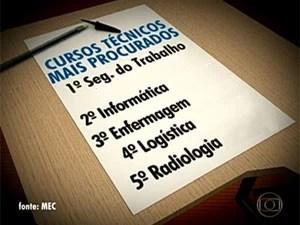 Sisutec (Foto: TV Globo/Reprodução)