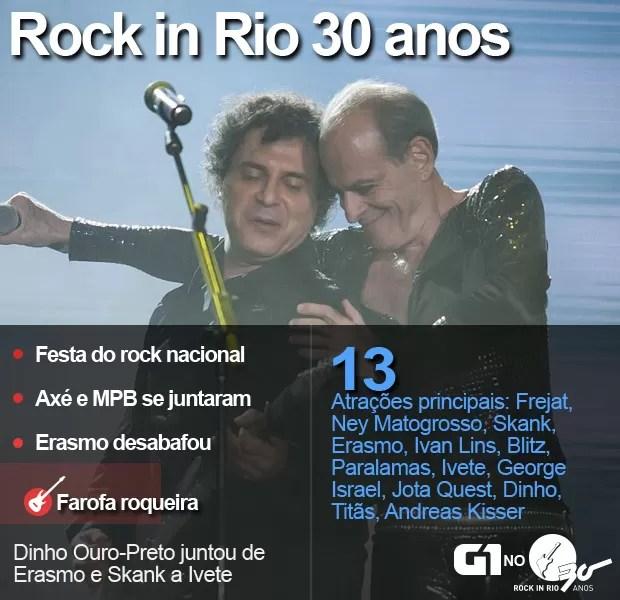 Show Rock in Rio 30 anos  (Foto: Fábio Tito / G1)