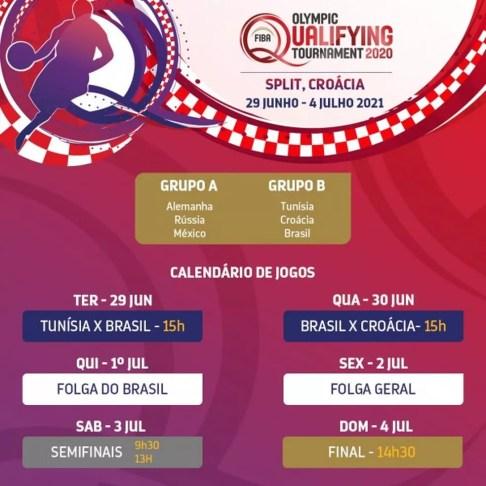Tabela pré-Olímpico de Split — Foto: Divulgação