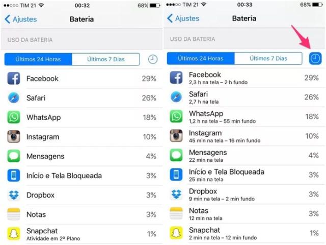 iPhone: veja quanto tempo você passa em apps como WhatsApp e Facebook