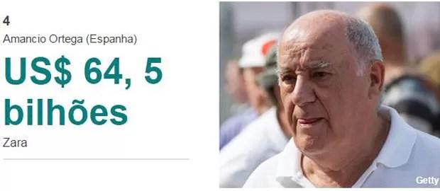 Amancio ortega (Foto: BBC)