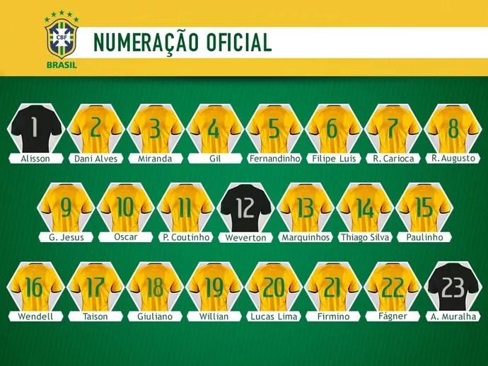 numeração seleção brasileira jogo Venezuela (Foto: Divulgação/CBF)