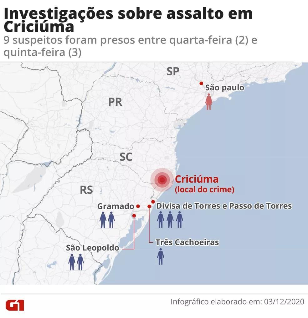 Investigações sobre assalto em Criciúma — Foto: Fernanda Garrafiel - Arte G1