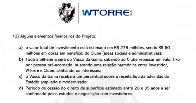 Parte financeira da parceria entre Vasco e WTorre — Foto: Reprodução