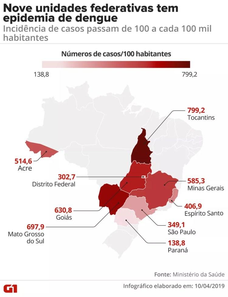 Mapa mostra a situação da dengue pelos estados — Foto: Arte/G1
