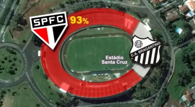São Paulo terá 93% dos ingressos na partida contra o Bragantino (Foto: arte/globoesporte.com)