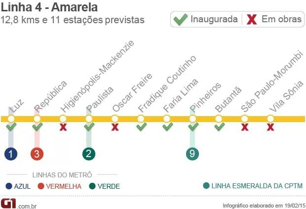 Linha Amarela do Metrô (Foto: Arte/G1)