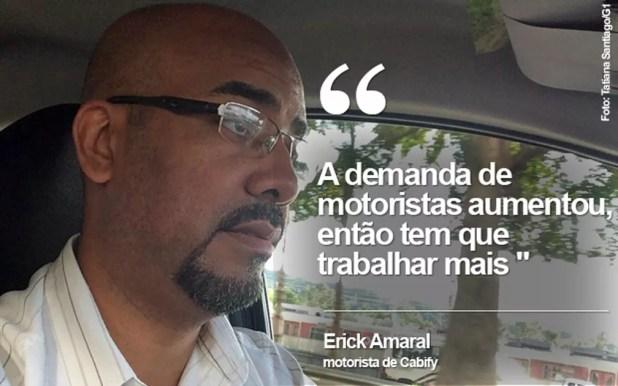 Erick Amaral diz que está tendo de trabalhar mais para ganhar a mesma coisa (Foto: Tatiana Santiago/G1)