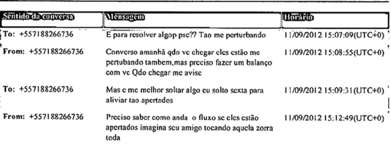 Reprodução de mensagem trocada entre Eduardo Cunha e Geddel Vieira Lima (Foto: Reprodução / PF)