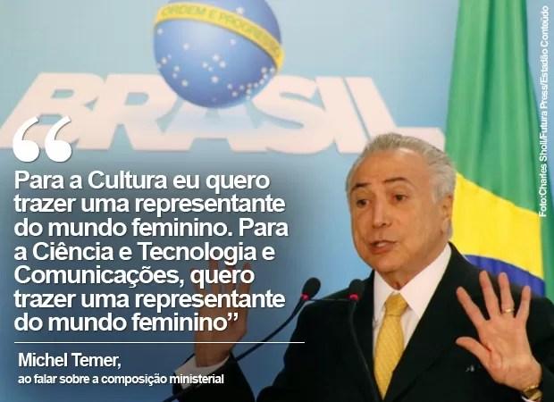 CARD: Presidente em exercício, Michel Temer (Foto: Card/G1)