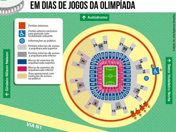 Esquema de funcionamento do acesso ao Estádio Nacional Mané Garrincha, montado especialmente para a Olimpíada (Foto: Agência Brasília)