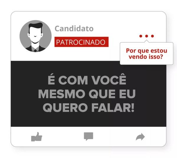 Anúncios que aparecem na sua linha do tempo mostram a palavra 'patrocinado' abaixo do nome do candidato (Foto: Alexandre Mauro/G1)