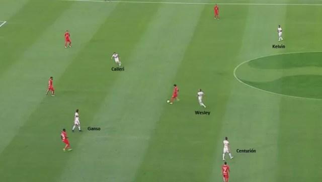 São Paulo tentou pressionar a saída de bola do Inter no primeiro tempo (Foto: Reprodução)