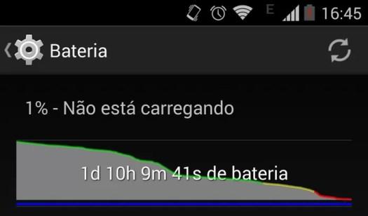 Desempenho da bateria do Moto Maxx em um dos testes (Foto: Marlon Câmara/TechTudo)