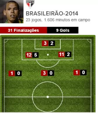 A Diagonal do Fabuloso (Foto: GloboEsporte.com)