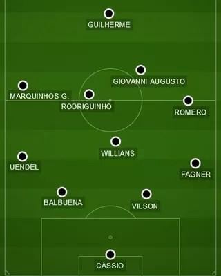 Campinho - Corinthians x São Paulo (Foto: Arte GloboEsporte.com)
