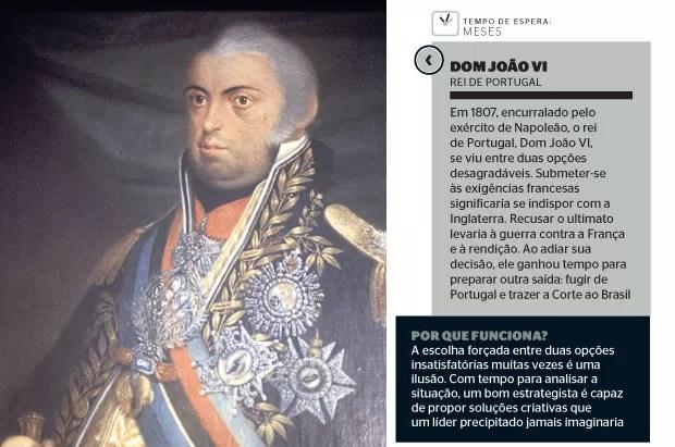 Dom João VI Rei De Portugal  (Foto: divulgação)