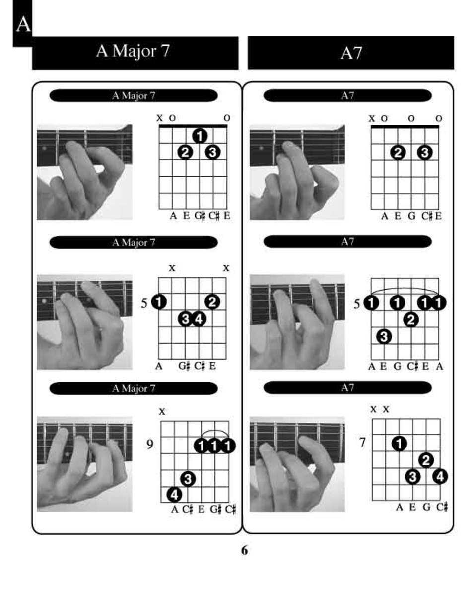 guitar cord charts