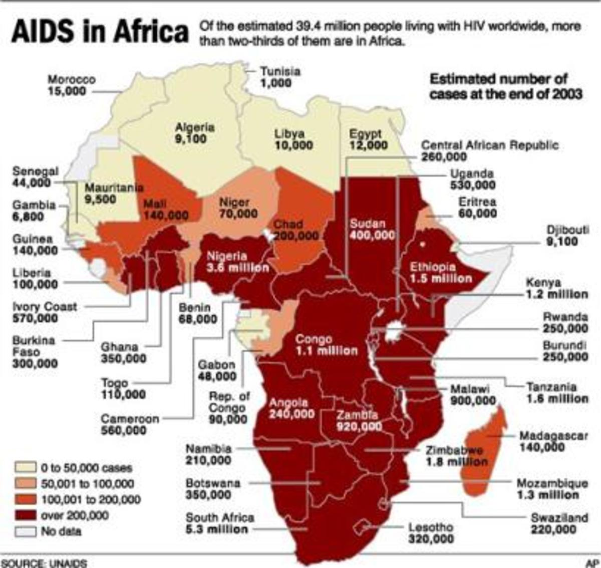 African countries affected by AIDs and South Africa leads all