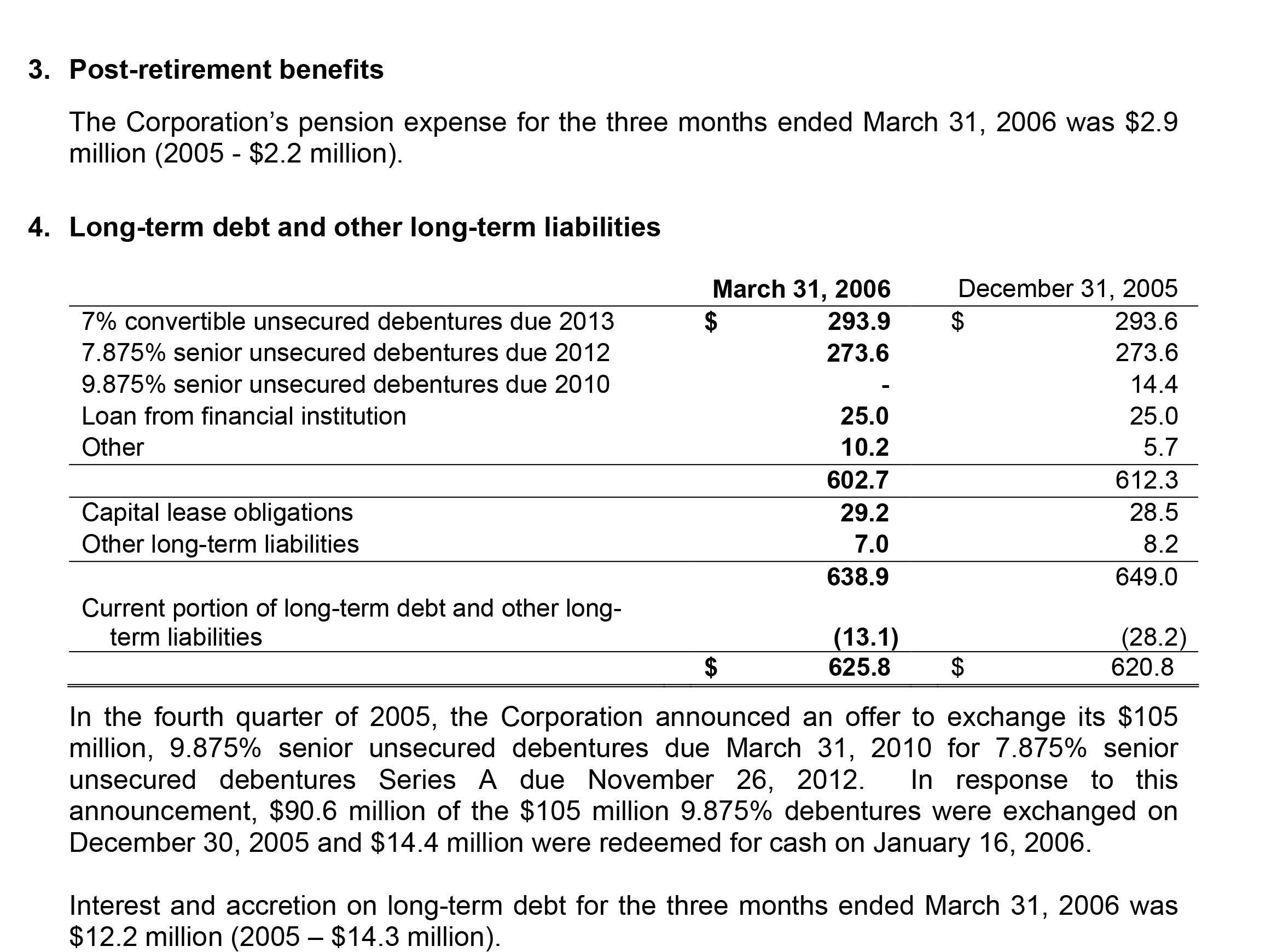 Cash Flow And Retirement
