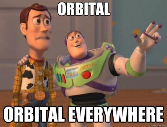 Image result for orbital memes