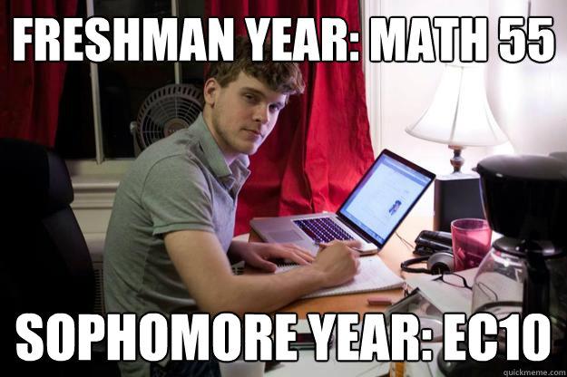 Image result for freshmen to sophomore year meme
