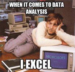 Image result for data memes