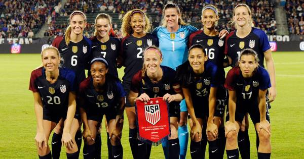 US Womens National Soccer Team Gender Discrimination