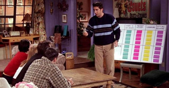Friends Trivia Episode Quiz - The One With The Embryos