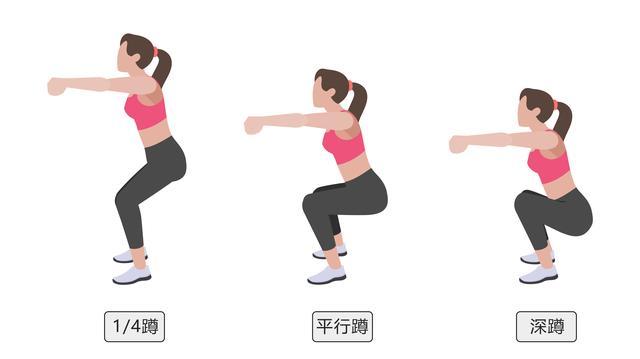 下蹲的5種姿勢,每天練習5分鐘,等於慢跑1小時,強健筋骨】--轉貼自 ...