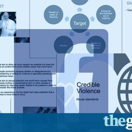 Revealed: Facebook's internal rulebook on sex, terrorism and violence