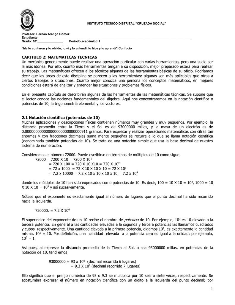 Instituto Técnico Distrital Cruzada Social Profesor
