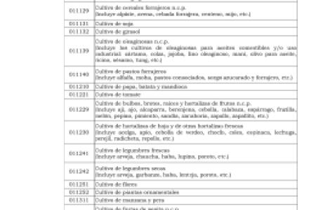 fresh tabla periodica organizacion y regularidades de los elementos search and download free cover letter templates collections