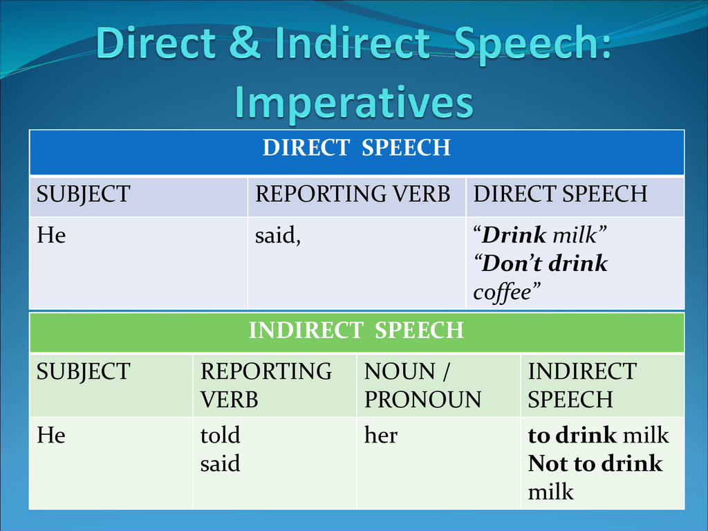 Direct Amp Indirect Speech Imperatives